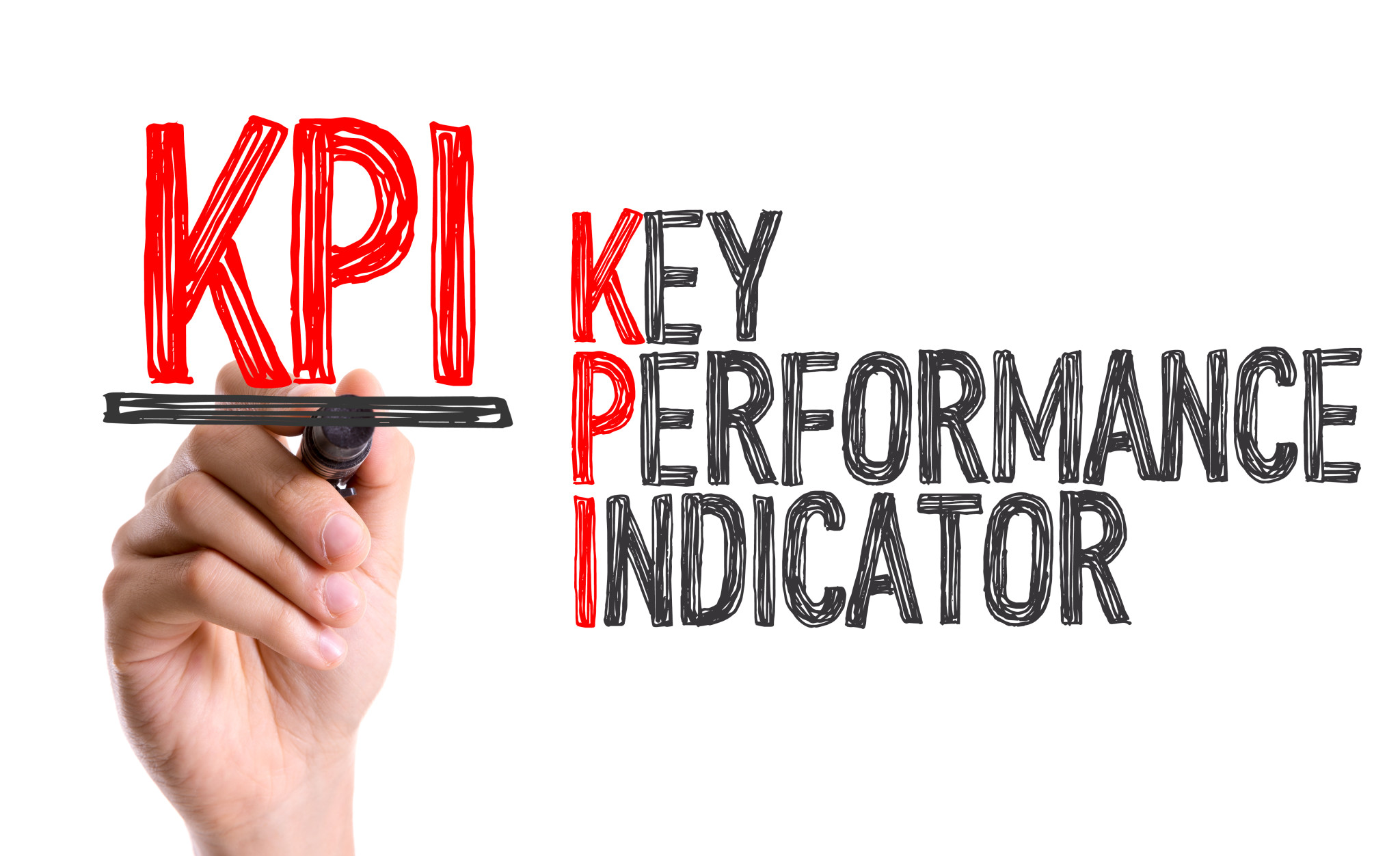 measurement, KPI's and the Importance of Measurements, CX Master